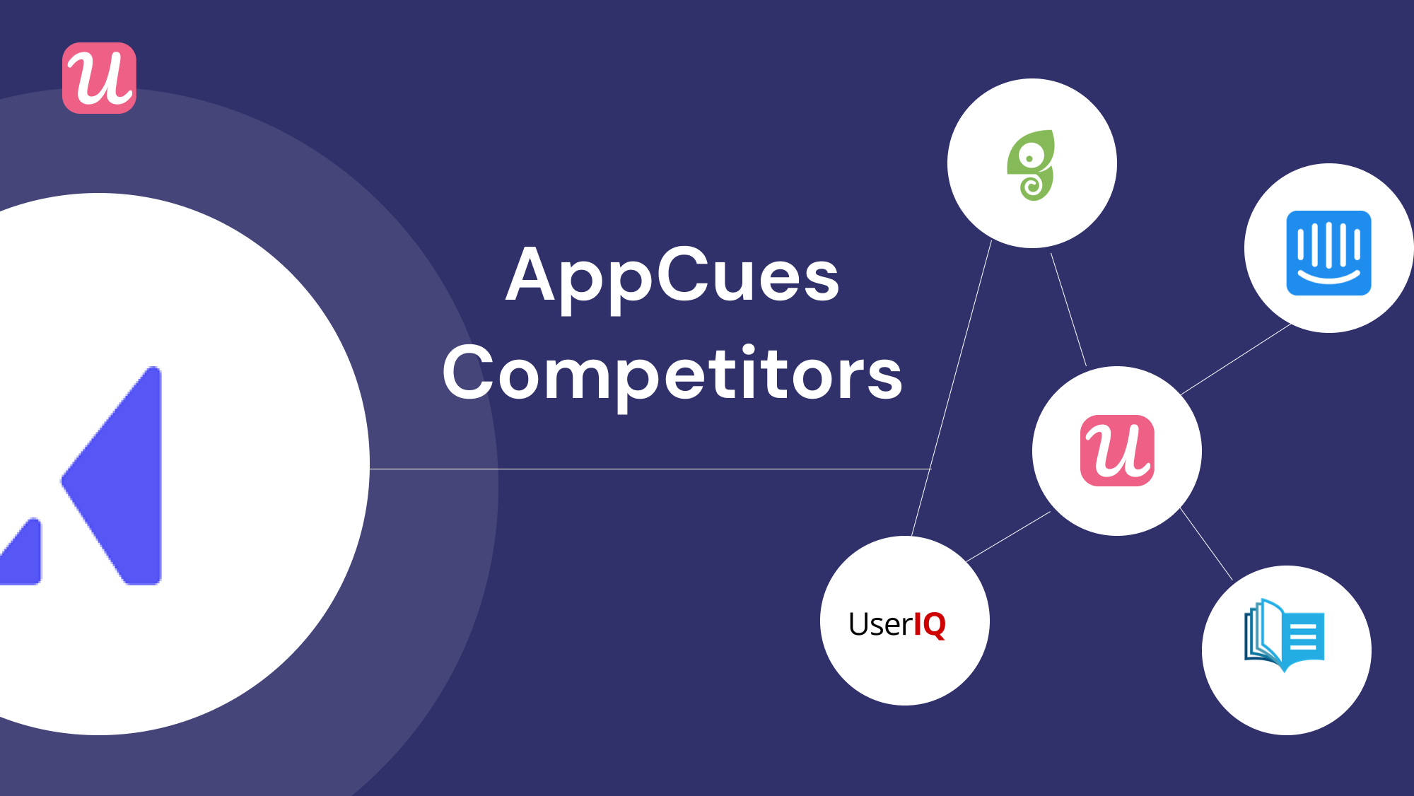 appcues competitors