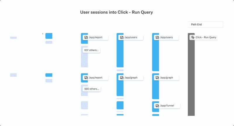 heap user flows
