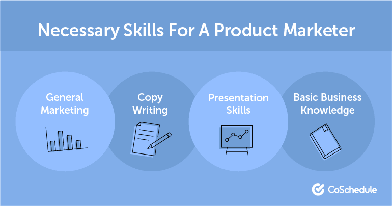 product marketer skills