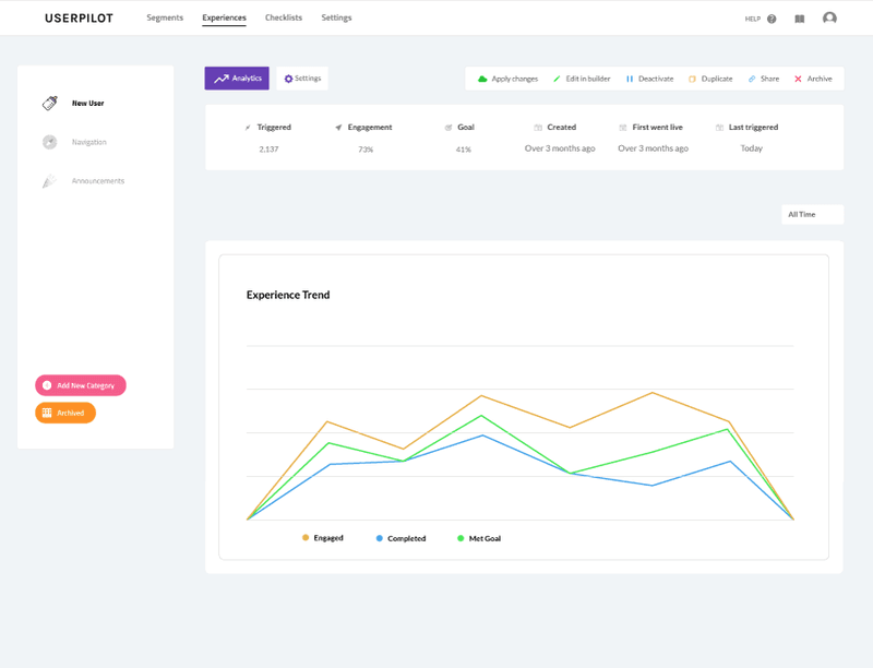 Userpilot's goal tracking