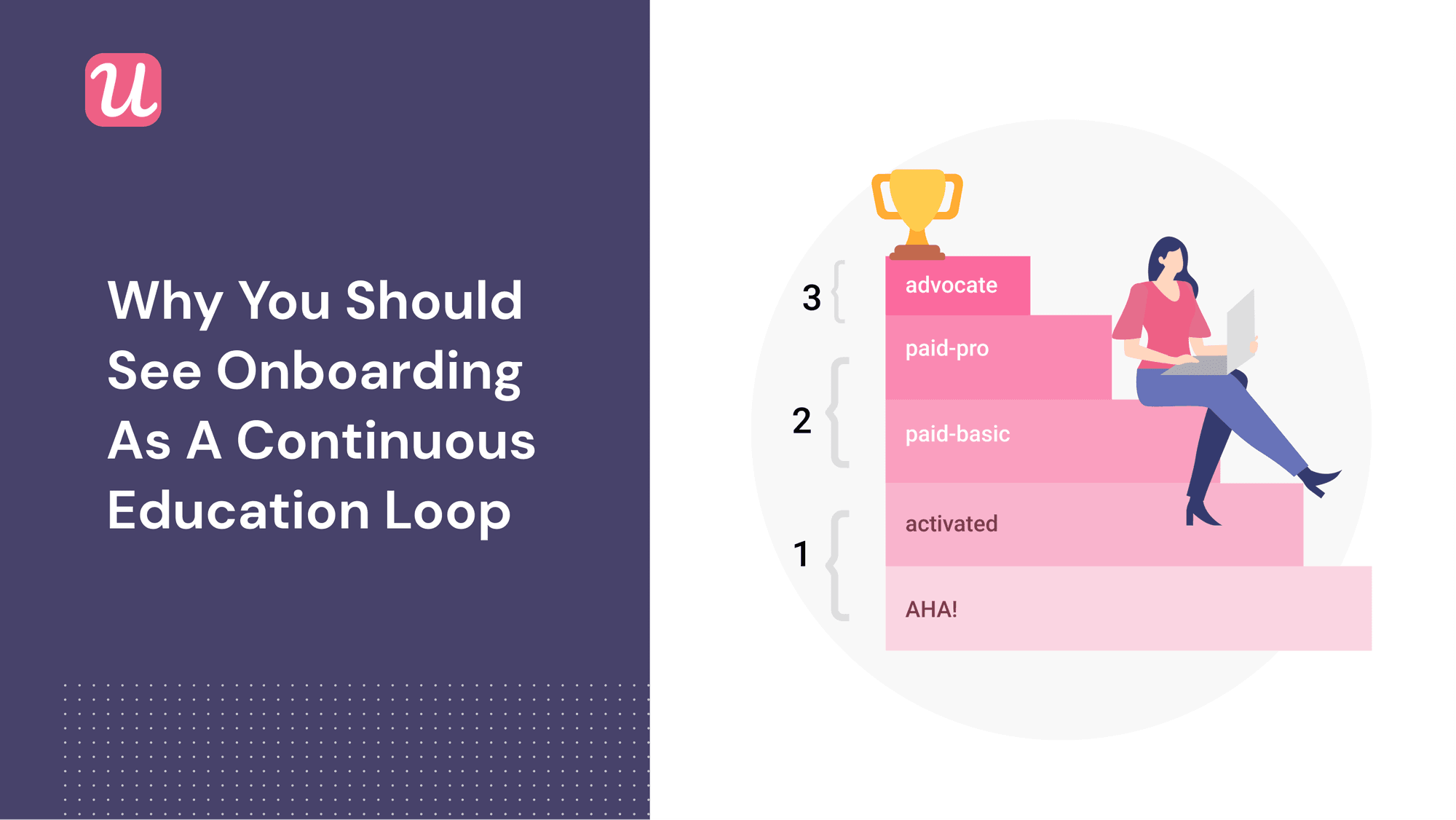 It's a Never-Ending Story - What is Secondary and Tertiary Onboarding, and Why You Should See Onboarding As a Continuous Education Loop