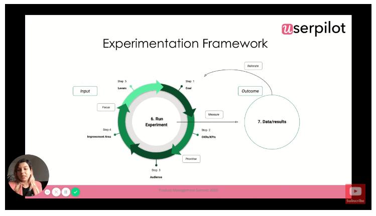 Product experiments: a framework