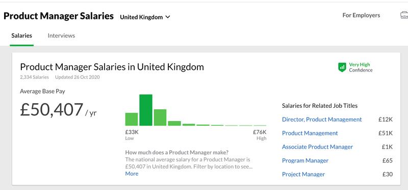 product manager salary UK